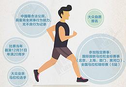 """新華網體育圖解 中國田協開了一場新聞發布會,就為送你""""跑""""進東京奧運會"""