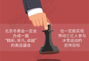 """""""我們一定行!""""國家體育總局局長談北京冬奧會"""