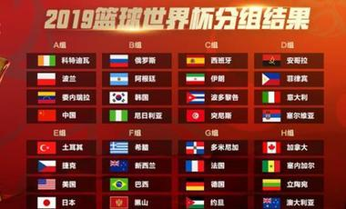 波蘭男籃主教練:世界杯面對中國隊將是巨大挑戰