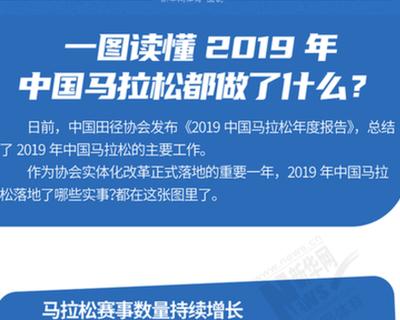 一圖讀懂-2019年中國馬拉松都做了什麼?