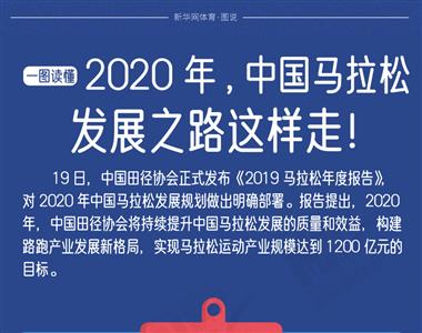 一圖讀懂-2020年,中國馬拉松發展之路這樣走!