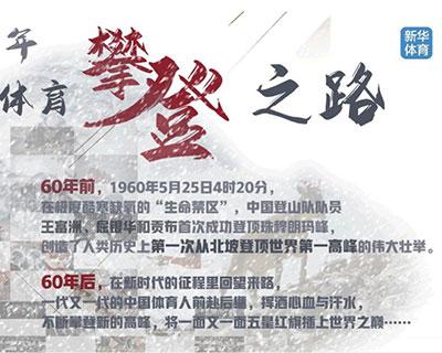 回望60年丨中國體育攀登之路