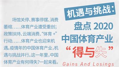 """機遇與挑戰:盤點2020中國體育産業""""得與失 """""""